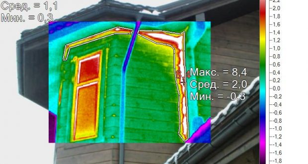 Как проверить квартиру тепловизором